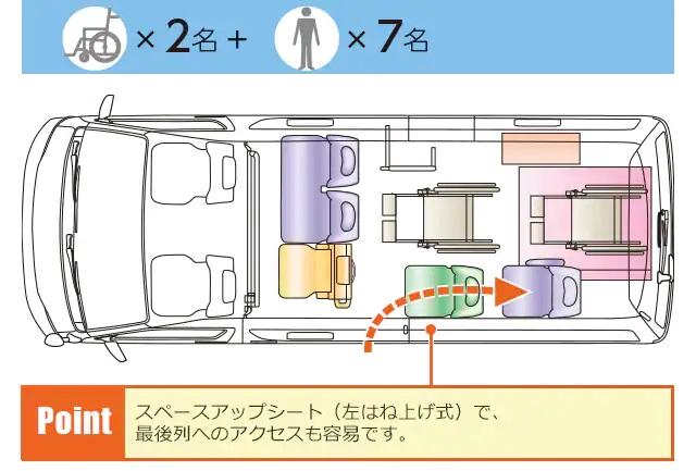 車内レイアウト1
